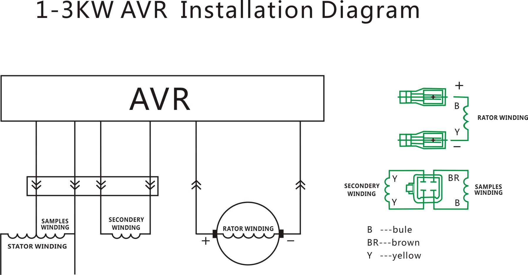 1 3KW AVR Install diagram diesel generator avr circuit diagram efcaviation com stamford avr as440 wiring diagram at fashall.co