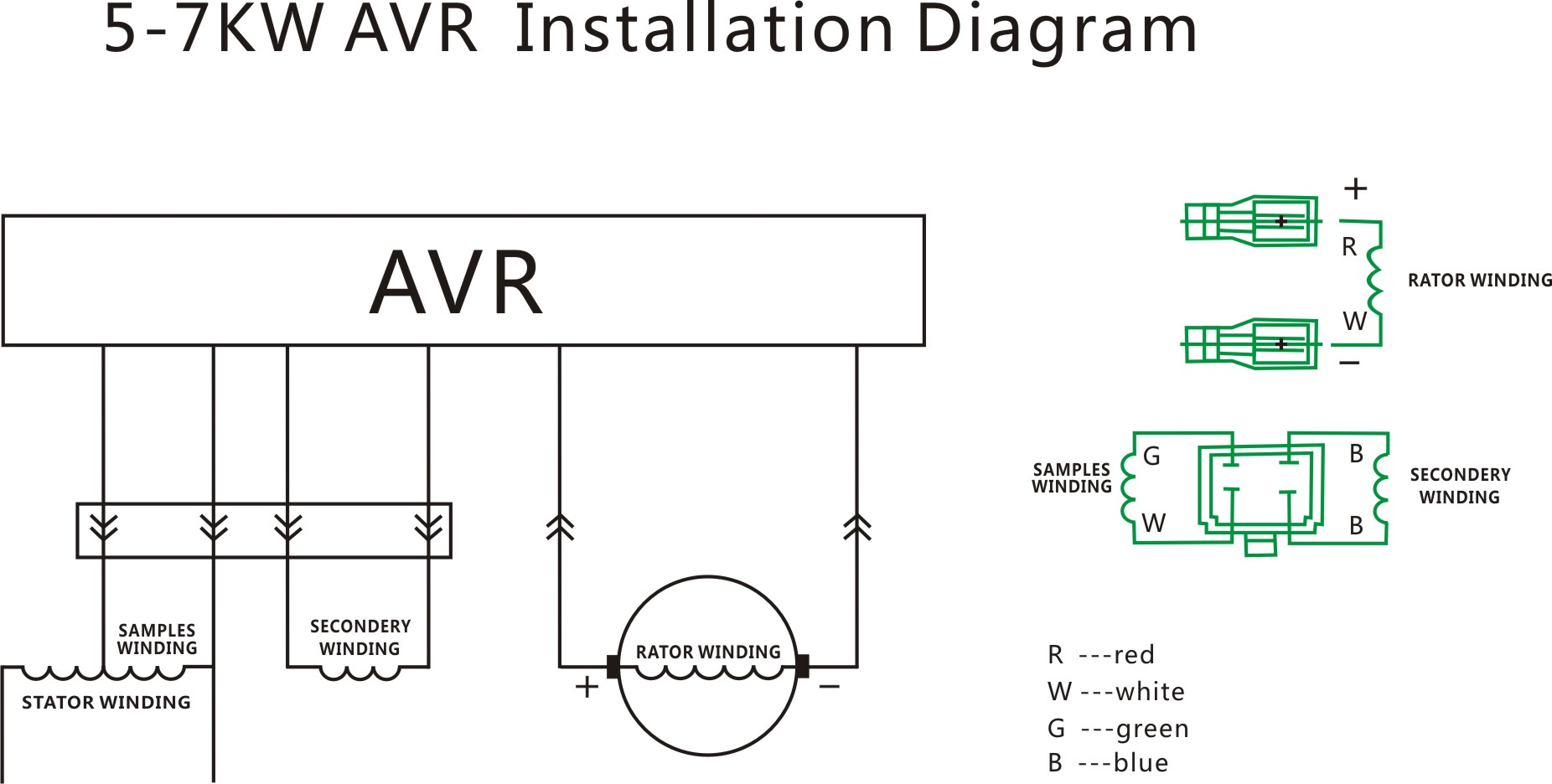 5 7KW AVR install diagram how to replacing portable generator avr? china avr alternator diesel generator avr wiring diagram pdf at gsmportal.co